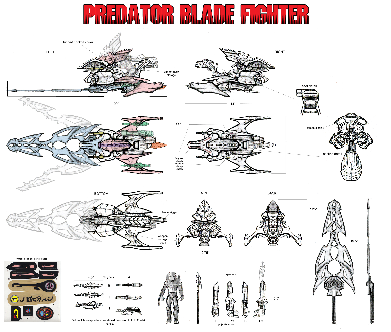 3 single coil wiring diagram peavey predator behind the scenes predator blade fighter vehicle